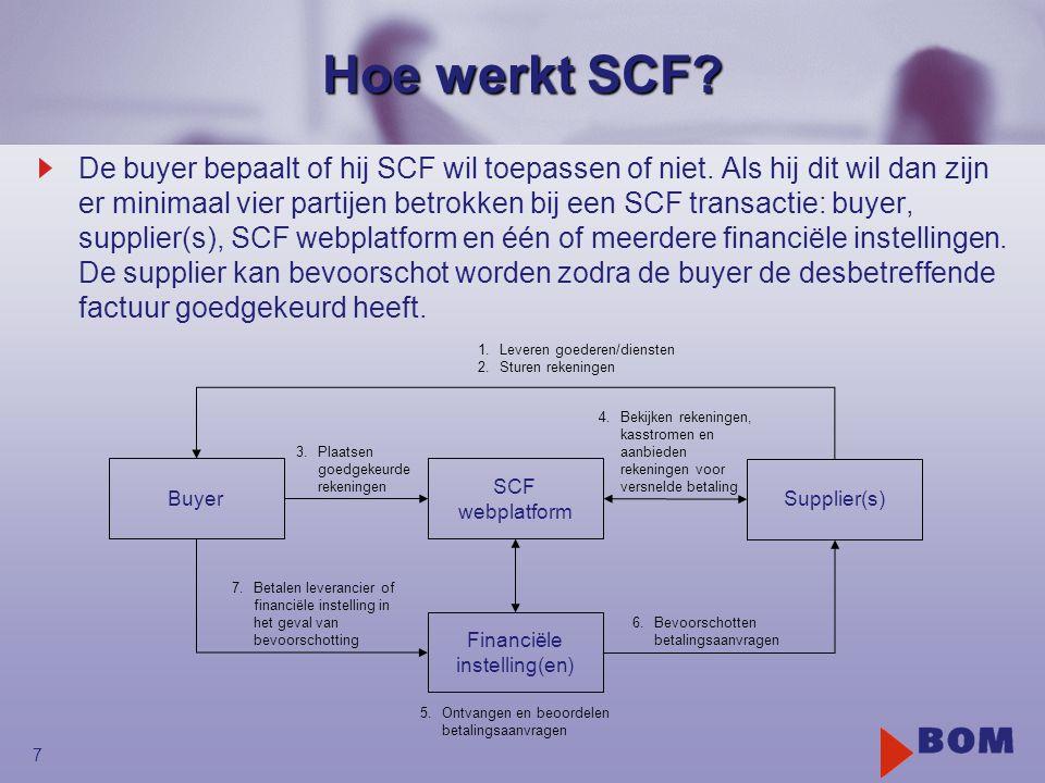 Hoe werkt SCF