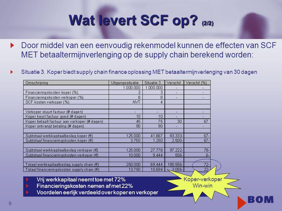 Wat levert SCF op (2/2)