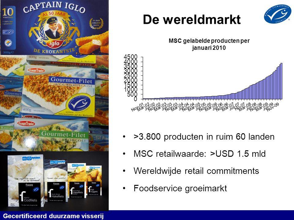 De wereldmarkt >3.800 producten in ruim 60 landen