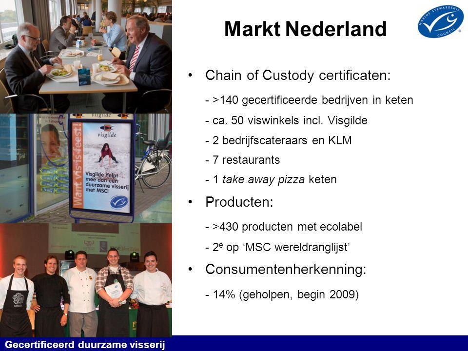 Markt Nederland Chain of Custody certificaten: