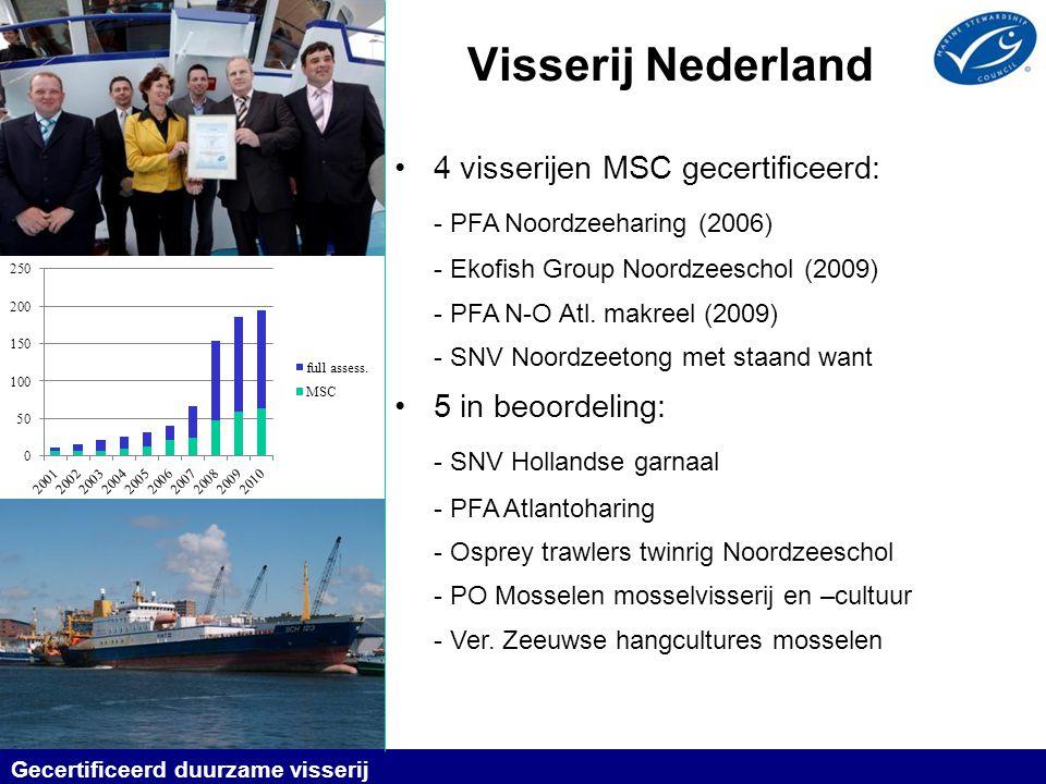 Visserij Nederland 4 visserijen MSC gecertificeerd: