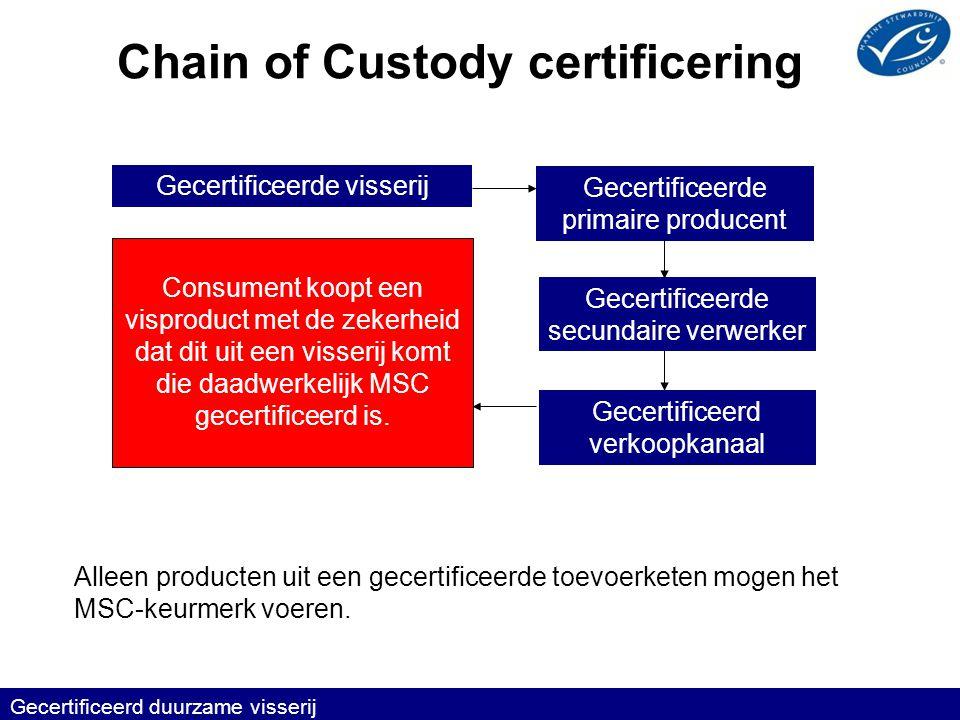 Chain of Custody certificering