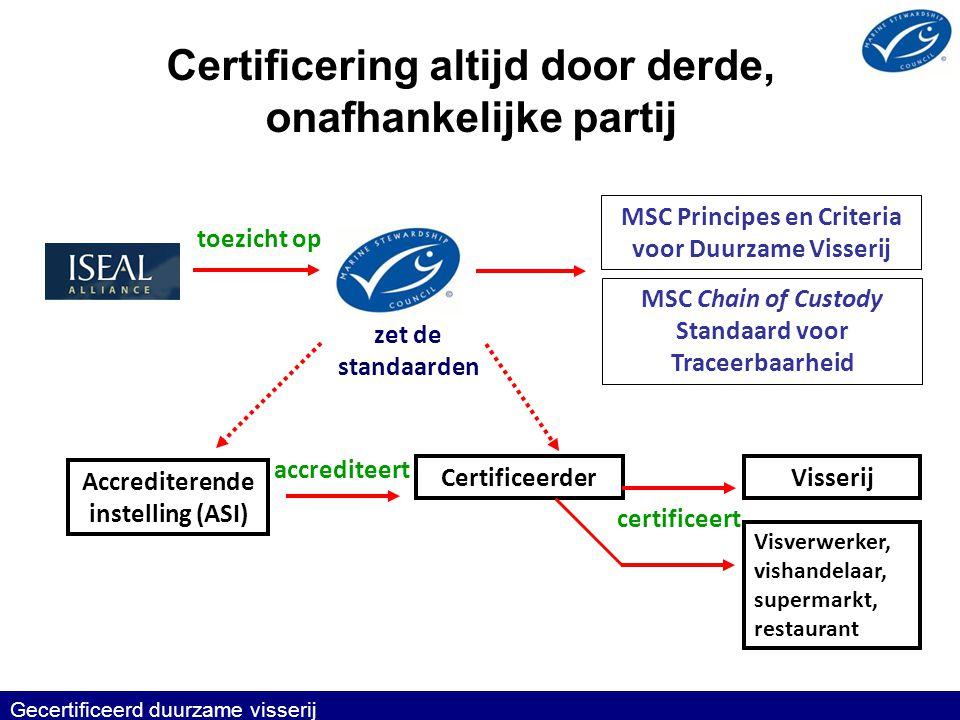 Certificering altijd door derde, onafhankelijke partij