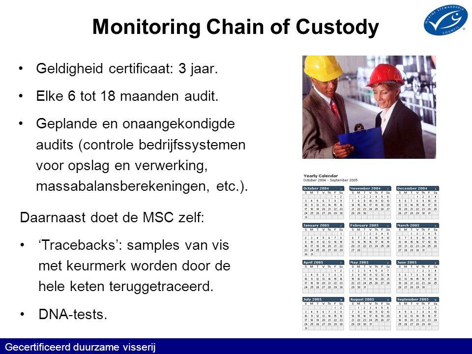 Monitoring Chain of Custody
