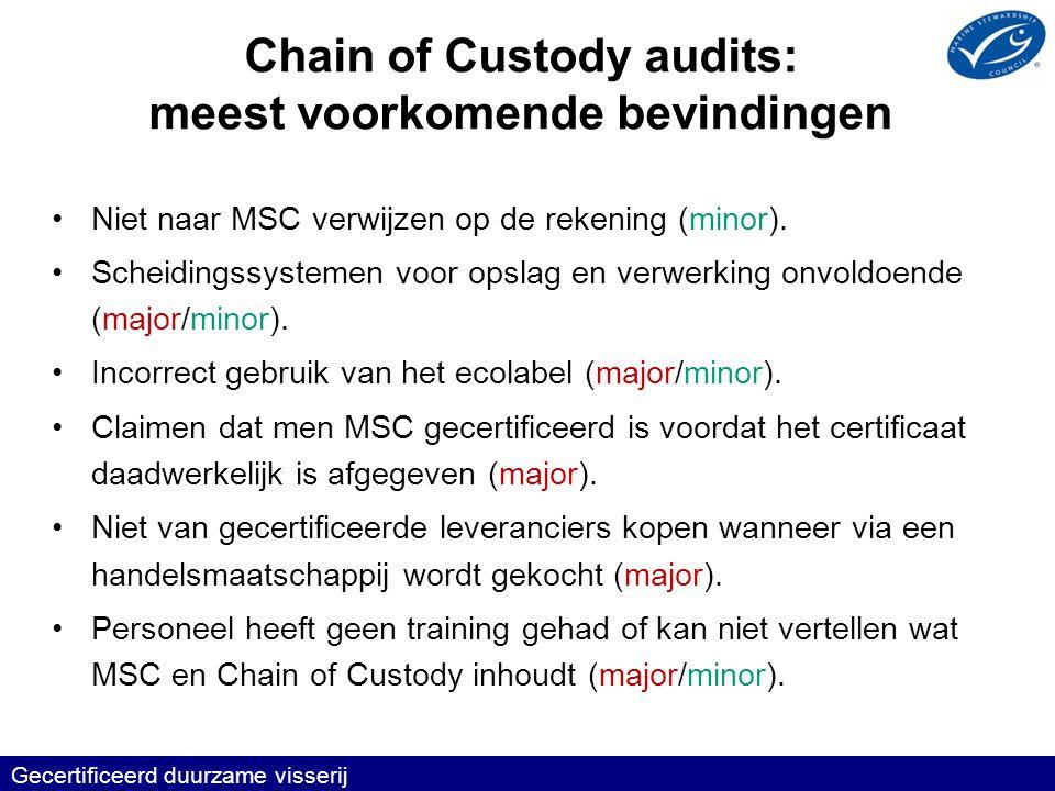 Chain of Custody audits: meest voorkomende bevindingen