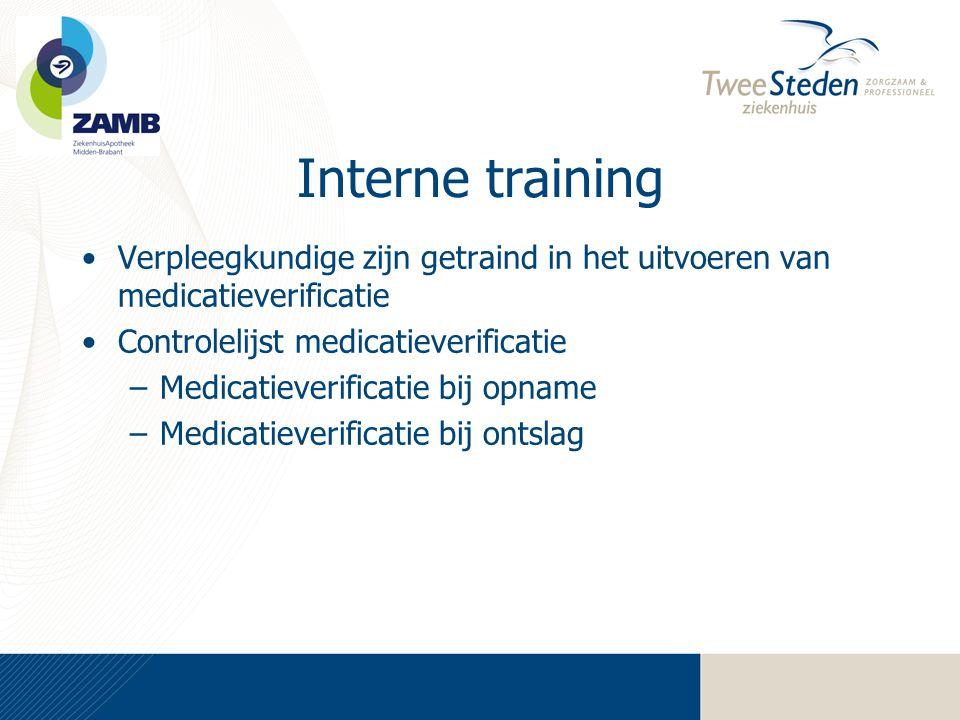 Interne training Verpleegkundige zijn getraind in het uitvoeren van medicatieverificatie. Controlelijst medicatieverificatie.