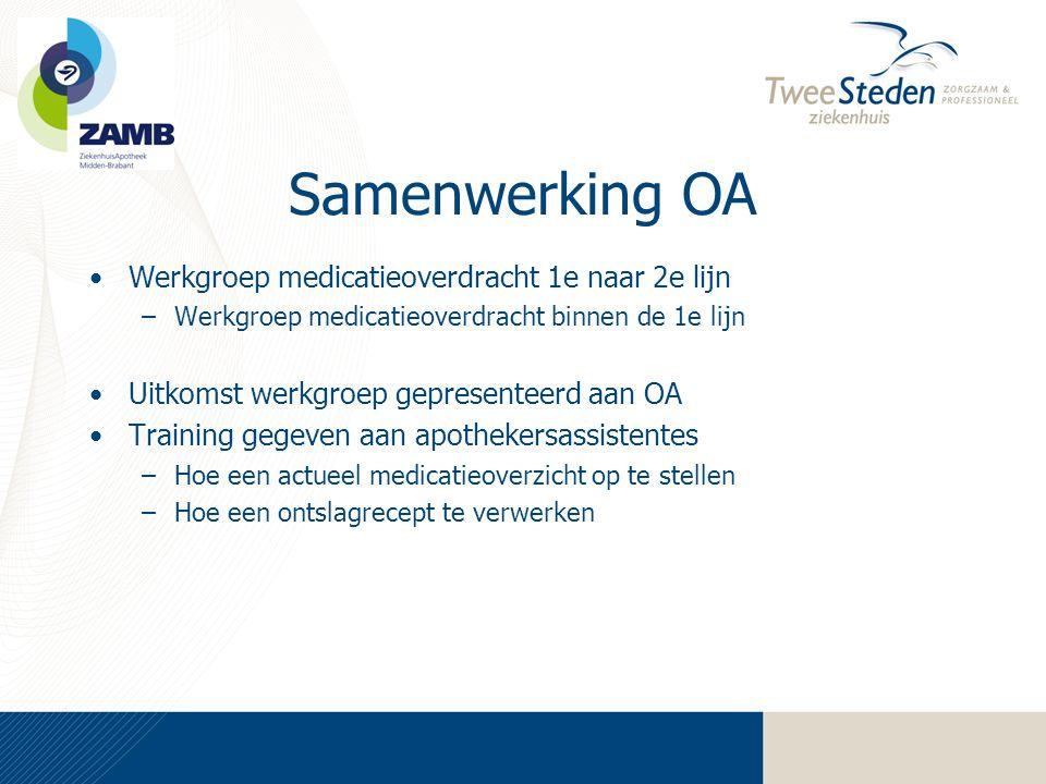 Samenwerking OA Werkgroep medicatieoverdracht 1e naar 2e lijn