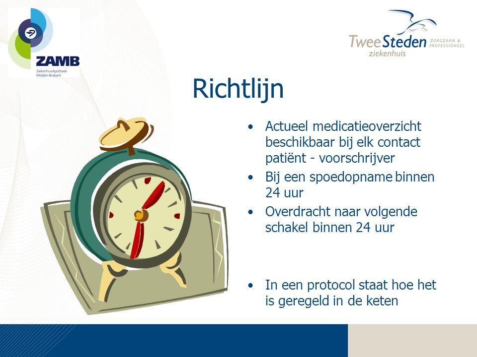 Richtlijn Actueel medicatieoverzicht beschikbaar bij elk contact patiënt - voorschrijver. Bij een spoedopname binnen 24 uur.