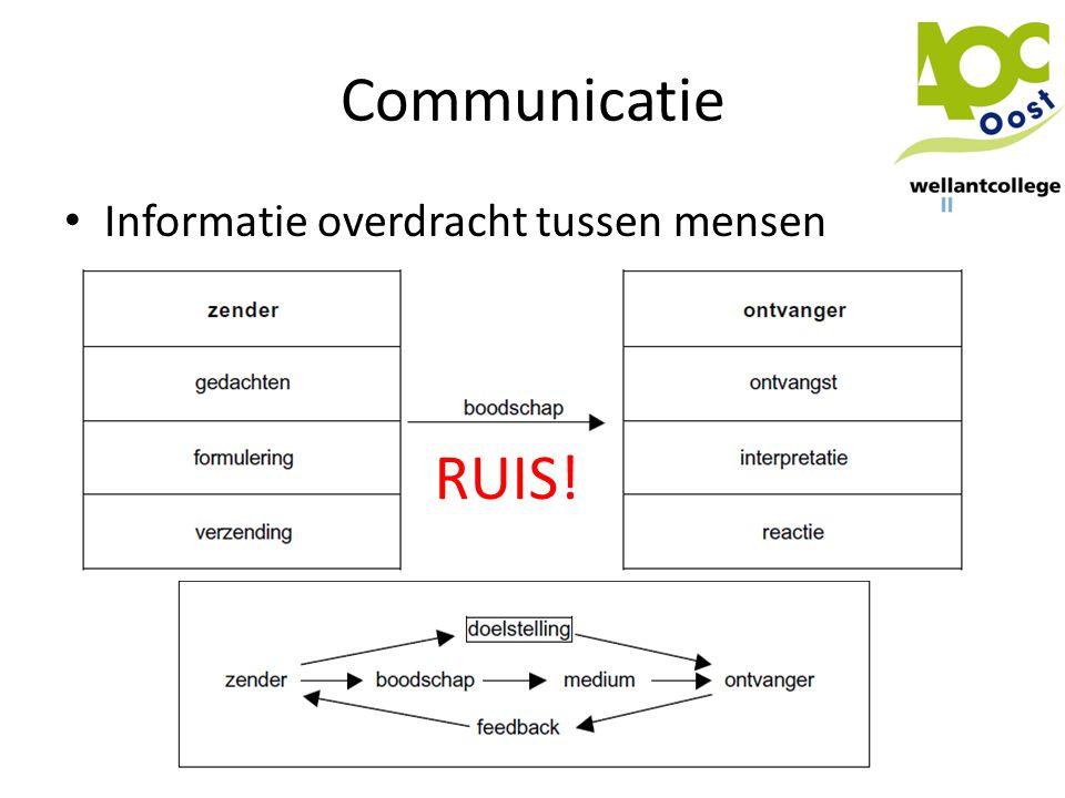 Communicatie Informatie overdracht tussen mensen RUIS!