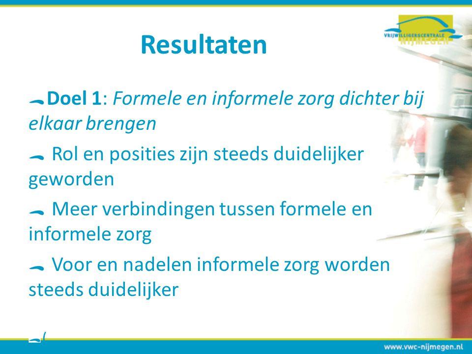 Resultaten Doel 1: Formele en informele zorg dichter bij elkaar brengen. Rol en posities zijn steeds duidelijker geworden.