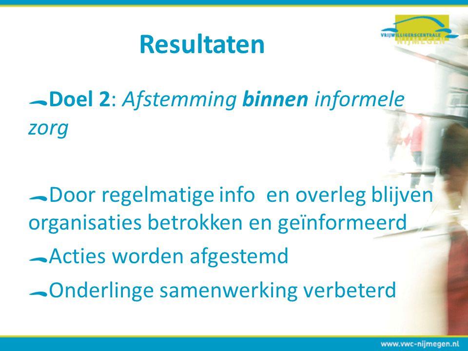 Resultaten Doel 2: Afstemming binnen informele zorg