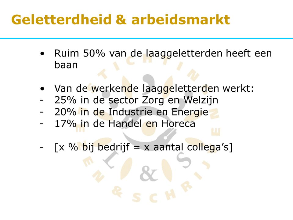 Geletterdheid & arbeidsmarkt