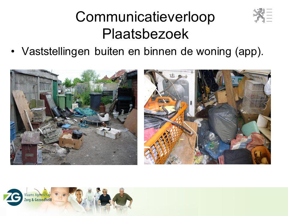 Communicatieverloop Plaatsbezoek