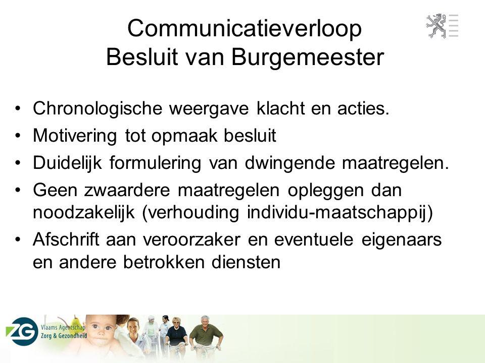 Communicatieverloop Besluit van Burgemeester