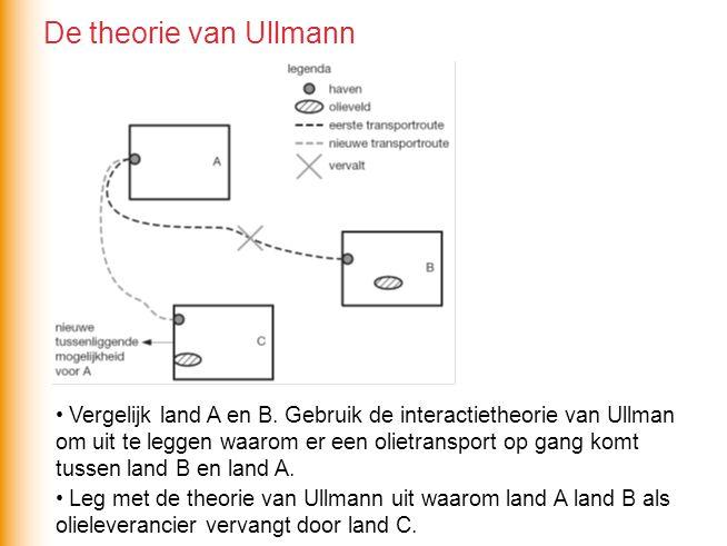 De theorie van Ullmann