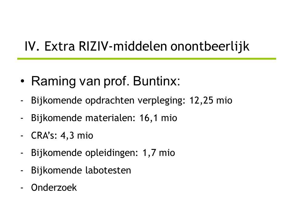IV. Extra RIZIV-middelen onontbeerlijk