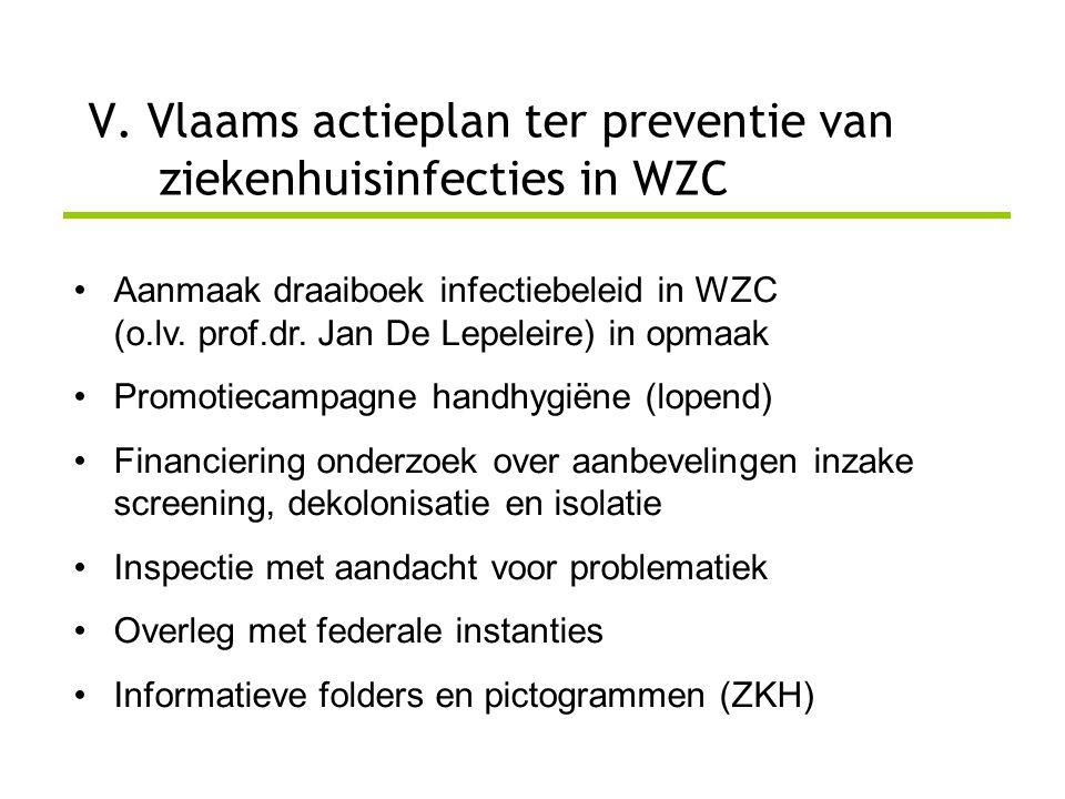 V. Vlaams actieplan ter preventie van ziekenhuisinfecties in WZC