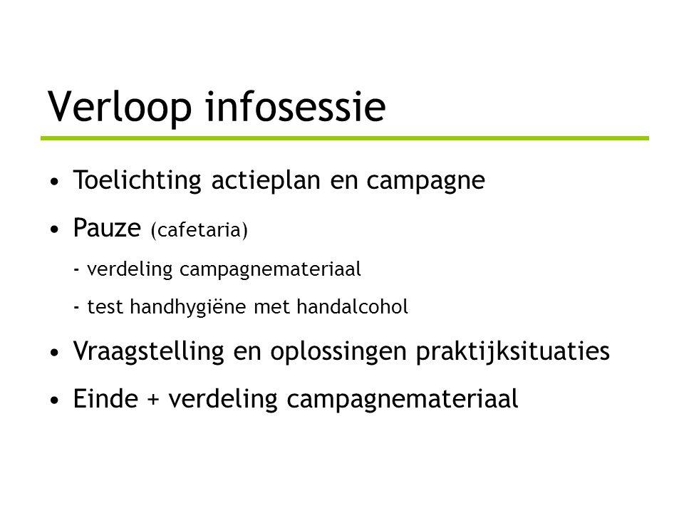 Verloop infosessie Toelichting actieplan en campagne Pauze (cafetaria)