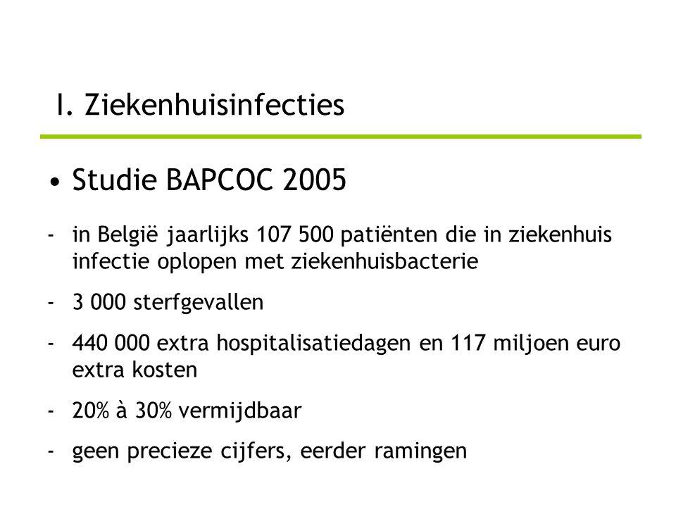 I. Ziekenhuisinfecties