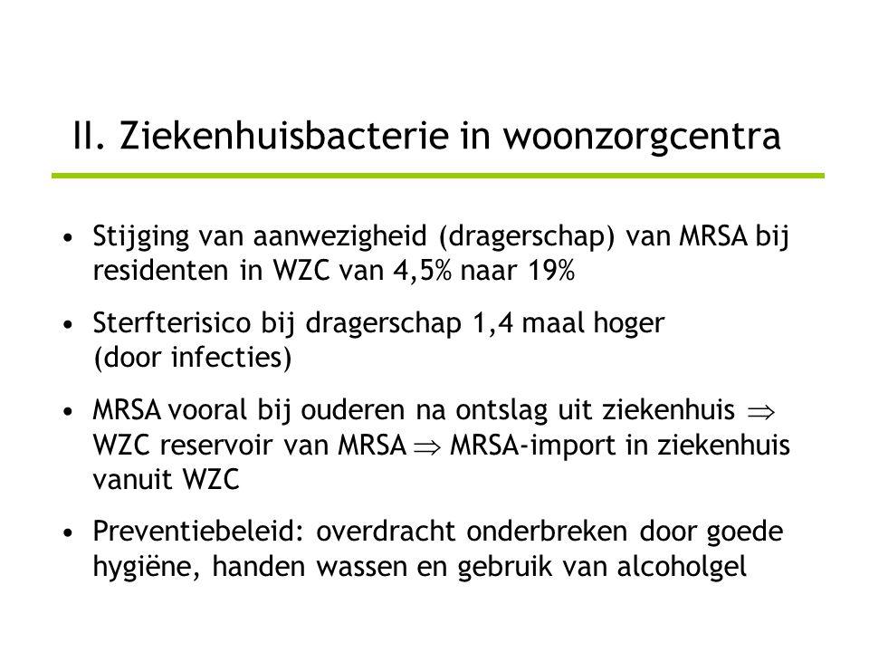 II. Ziekenhuisbacterie in woonzorgcentra