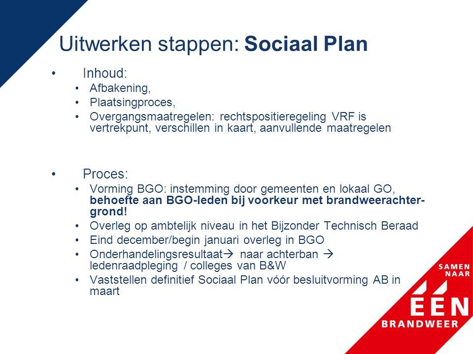 Uitwerken stappen: Sociaal Plan