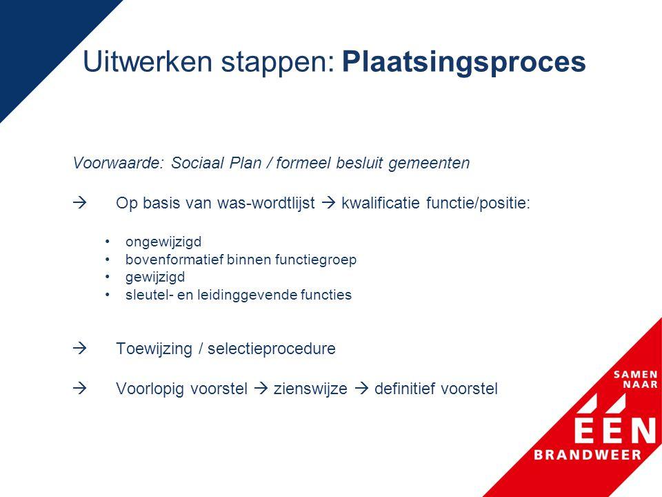 Uitwerken stappen: Plaatsingsproces