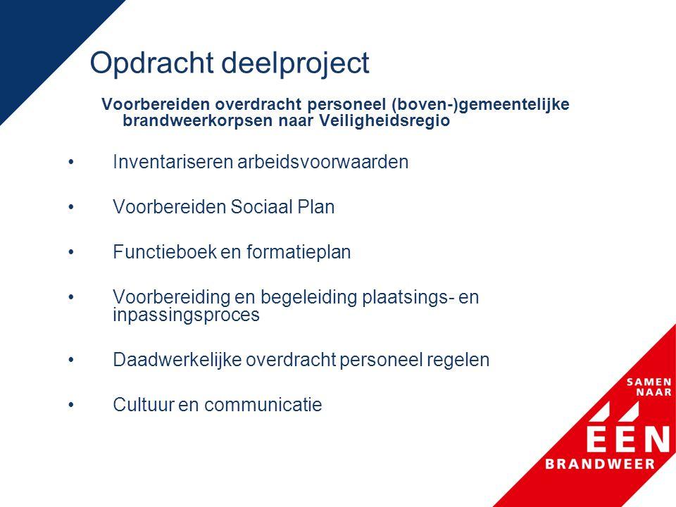 Opdracht deelproject Inventariseren arbeidsvoorwaarden