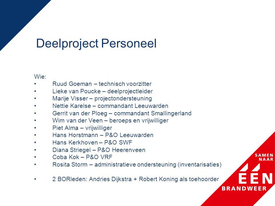 Deelproject Personeel