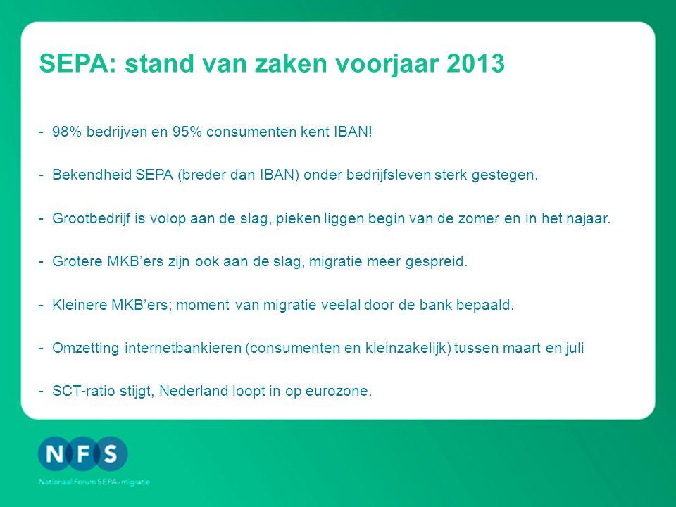 SEPA: stand van zaken voorjaar 2013