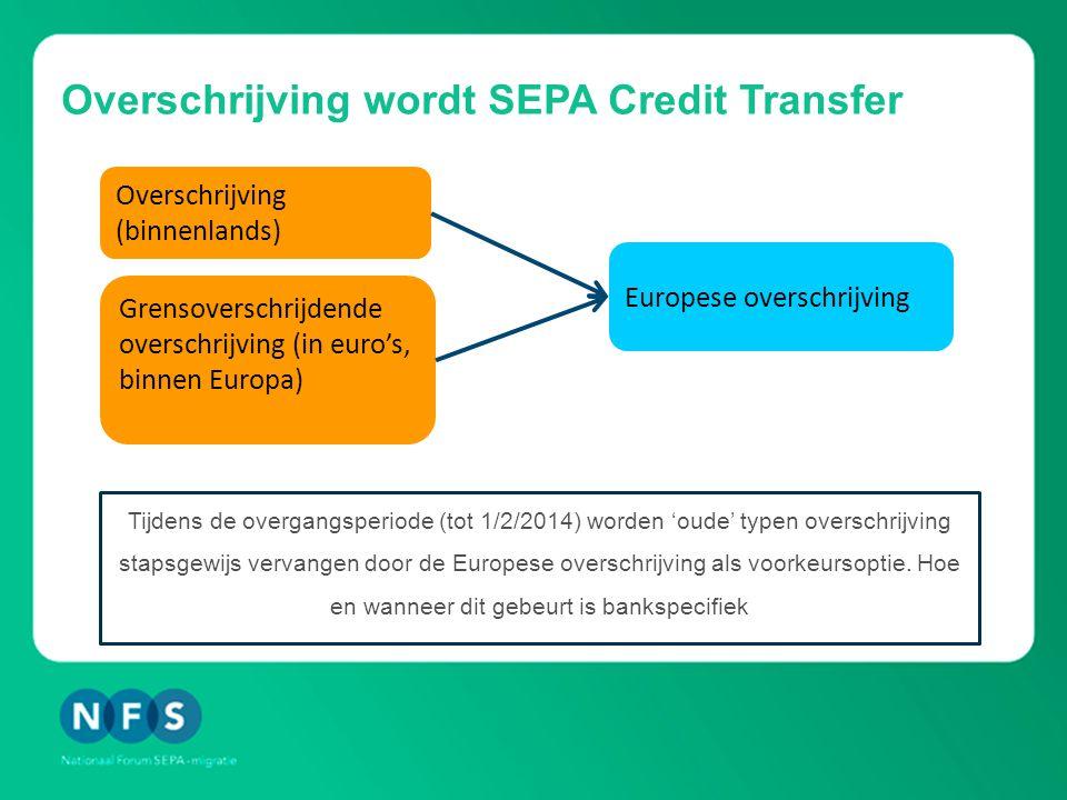 Overschrijving wordt SEPA Credit Transfer