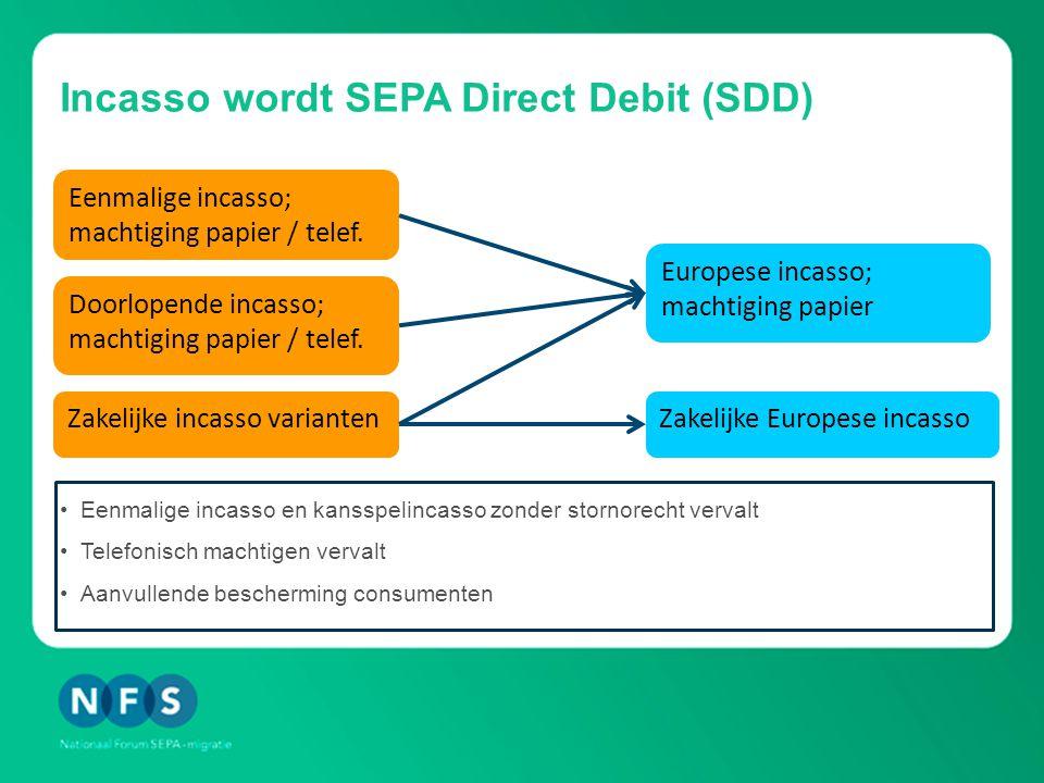 Incasso wordt SEPA Direct Debit (SDD)