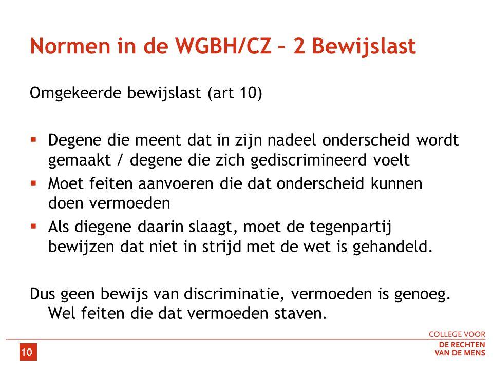 Normen in de WGBH/CZ – 2 Bewijslast
