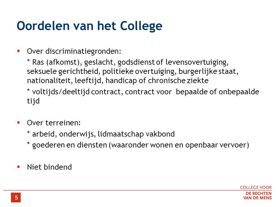Oordelen van het College