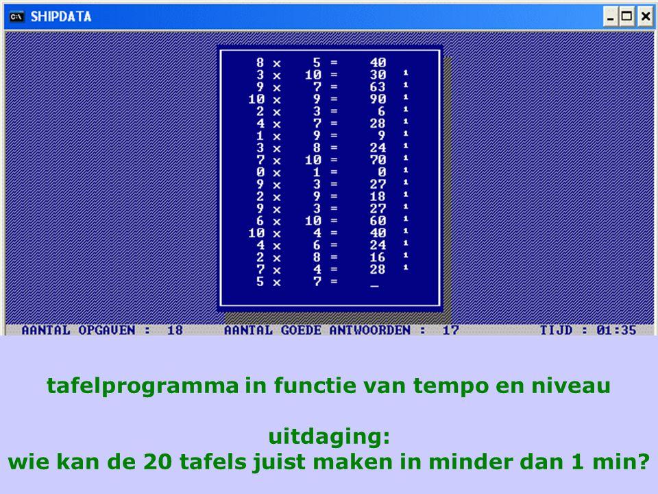 tafelprogramma in functie van tempo en niveau uitdaging: