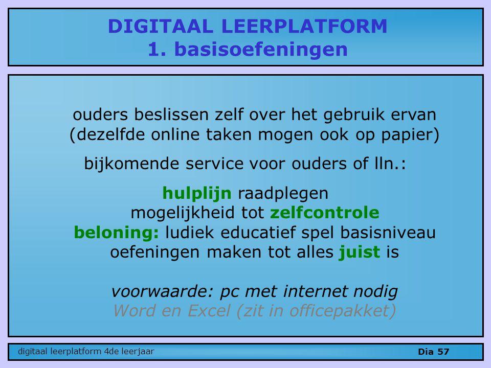 DIGITAAL LEERPLATFORM 1. basisoefeningen