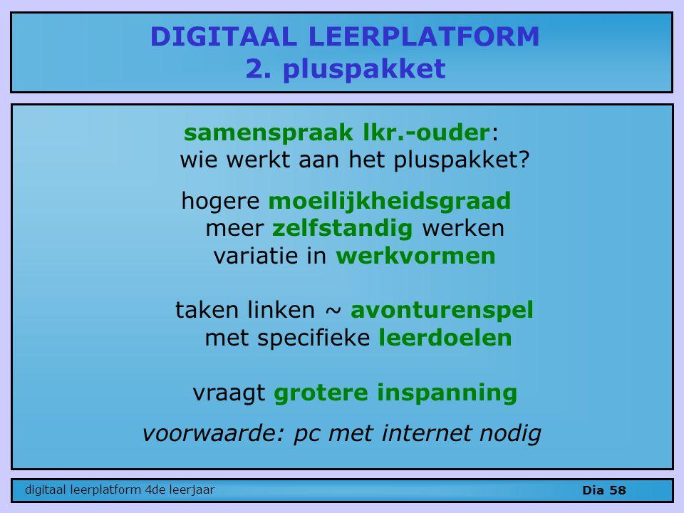 DIGITAAL LEERPLATFORM 2. pluspakket