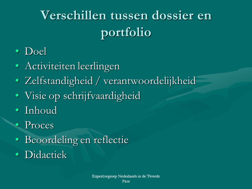 Verschillen tussen dossier en portfolio