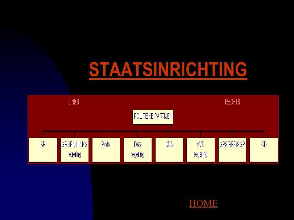 STAATSINRICHTING HOME