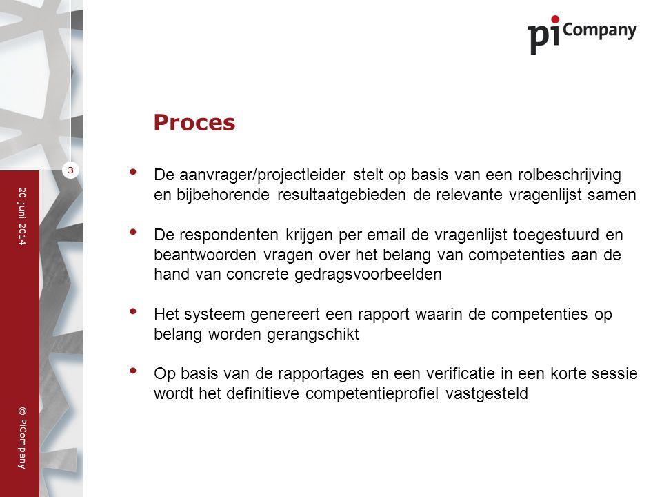 Proces De aanvrager/projectleider stelt op basis van een rolbeschrijving en bijbehorende resultaatgebieden de relevante vragenlijst samen.
