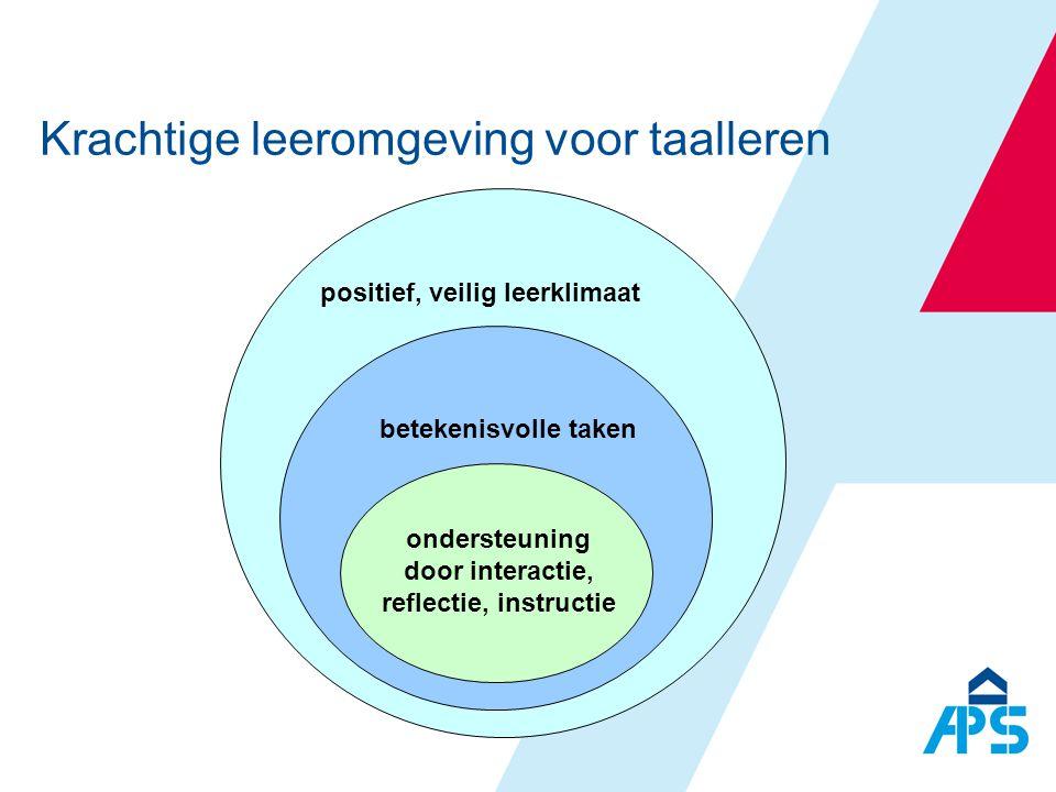 Krachtige leeromgeving voor taalleren