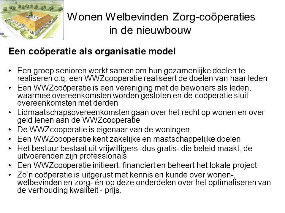 Wonen Welbevinden Zorg-coöperaties in de nieuwbouw
