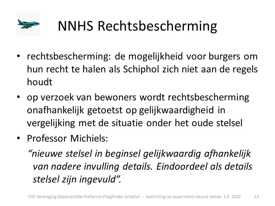 NNHS Rechtsbescherming
