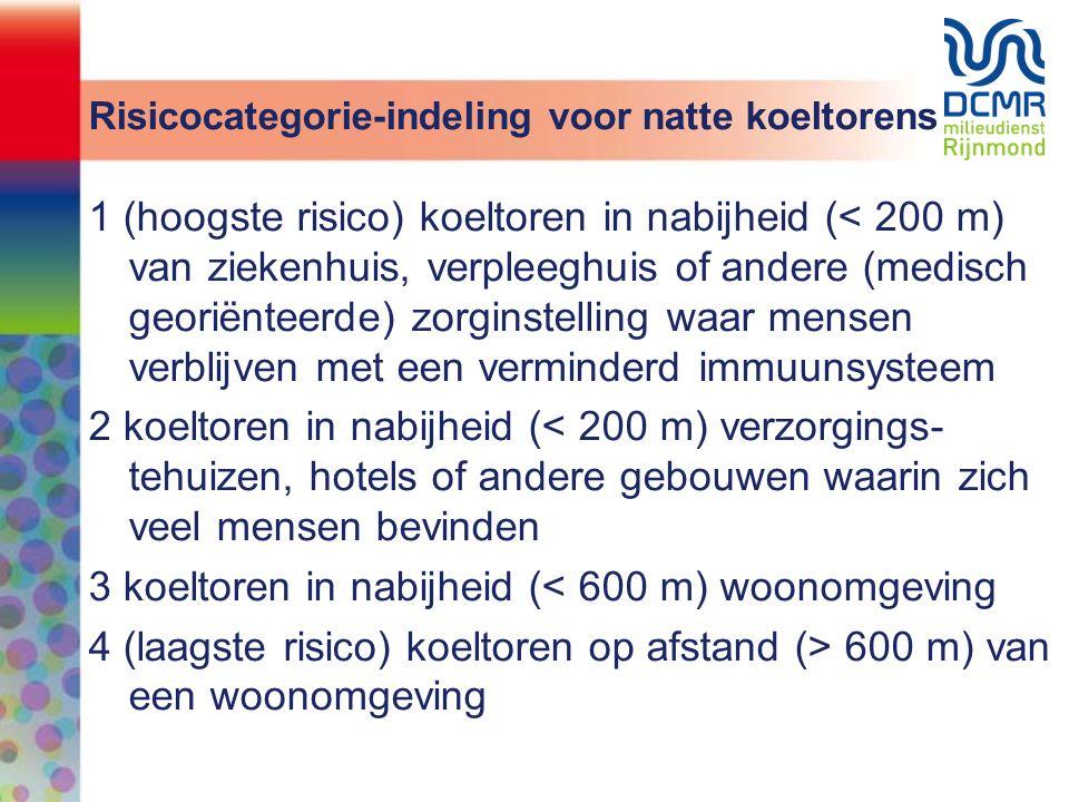 Risicocategorie-indeling voor natte koeltorens