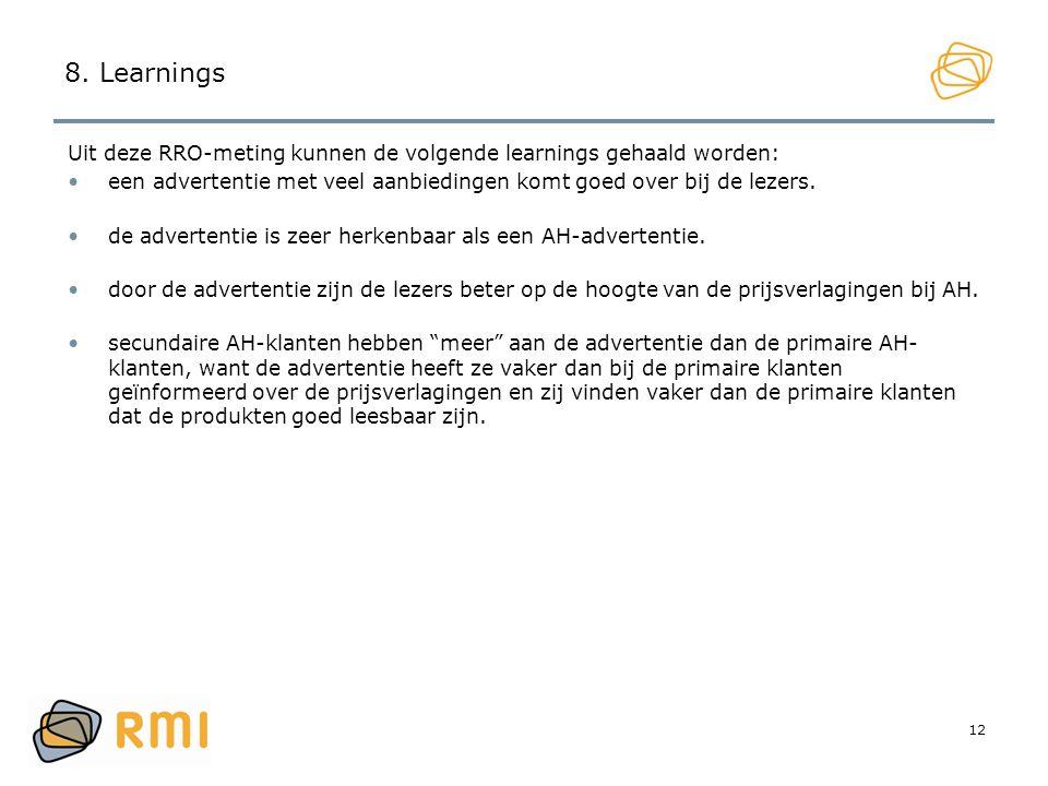 8. Learnings Uit deze RRO-meting kunnen de volgende learnings gehaald worden: een advertentie met veel aanbiedingen komt goed over bij de lezers.
