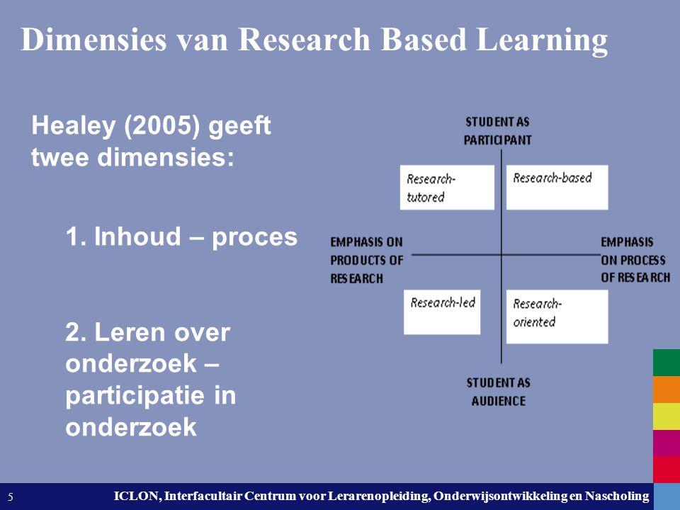 Dimensies van Research Based Learning