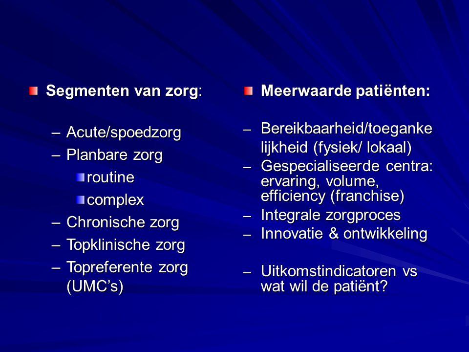 Segmenten van zorg: Acute/spoedzorg. Planbare zorg. routine. complex. Chronische zorg. Topklinische zorg.