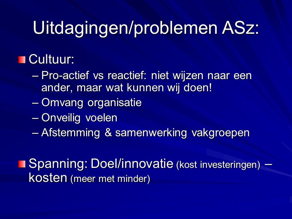 Uitdagingen/problemen ASz: