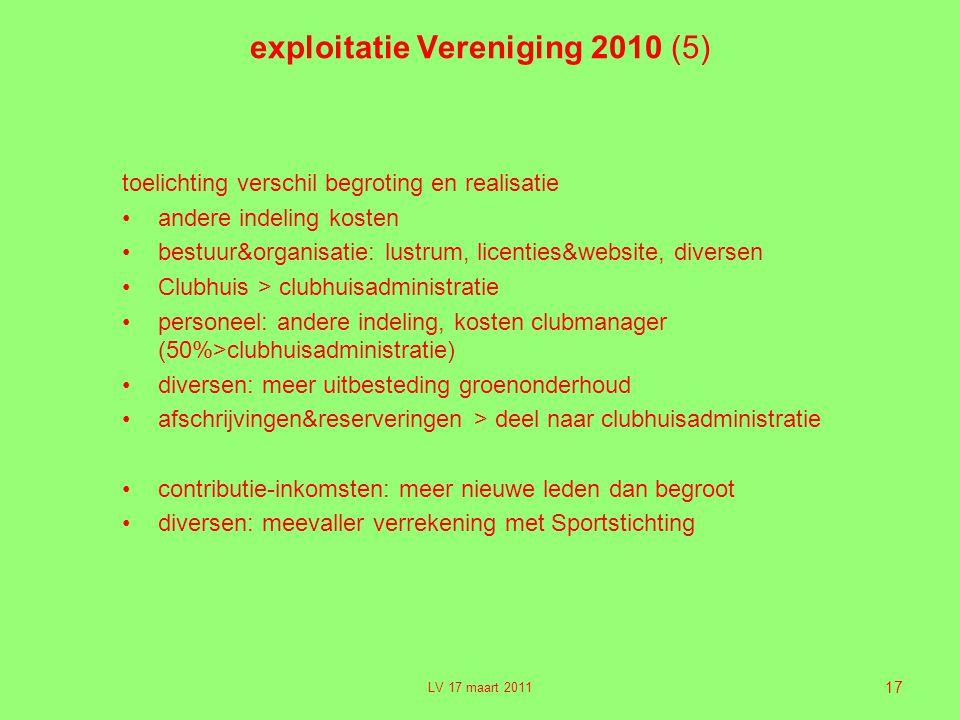 exploitatie Vereniging 2010 (5)