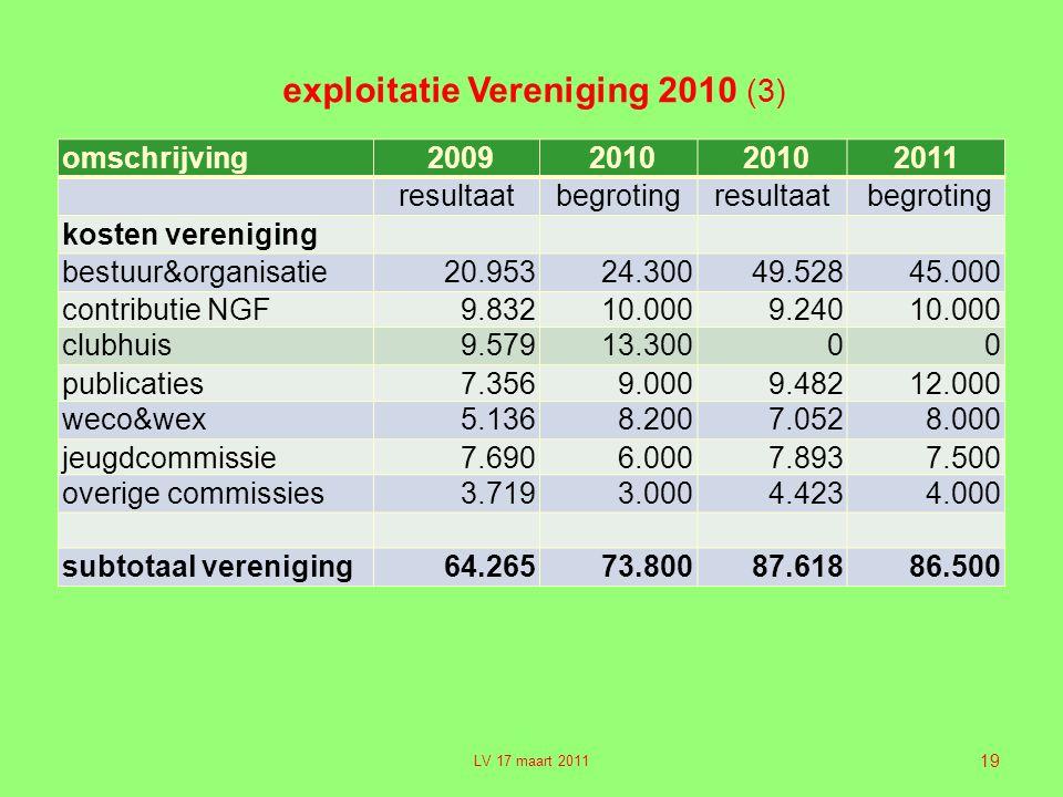 exploitatie Vereniging 2010 (3)