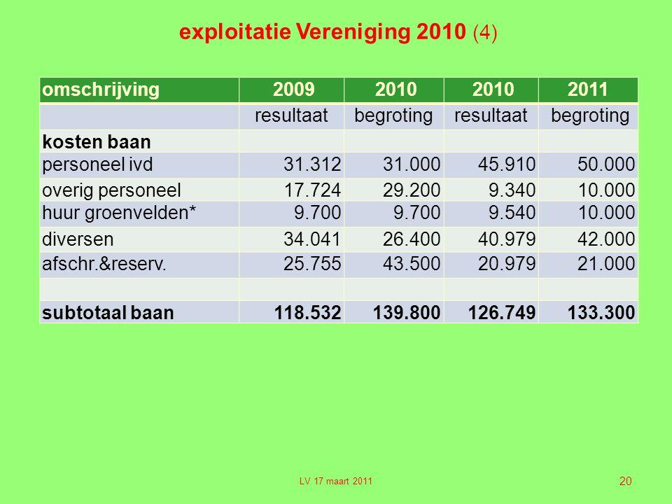 exploitatie Vereniging 2010 (4)